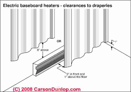 electric baseboard heat installation u0026 wiring guide u0026 location