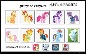 Mlp Fim Meme - meme top 10 mlp characters by ruushiicz on deviantart