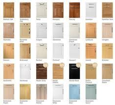 Cabinet Doors Kitchen Beaded Shaker Kitchen Cabinet Door Kitchen Cabinet Doors In