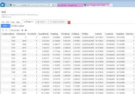 Google Fusion Tables Map Analyzing Logged Data With Google Fusion Tables Monocilindro