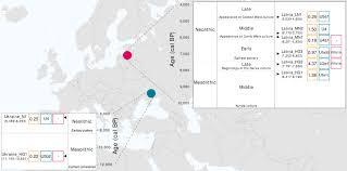 Blank Eastern Europe Map by Mtdna Atlas 2017