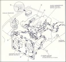 mazda 3 engine bay diagram mazda wiring diagrams instruction