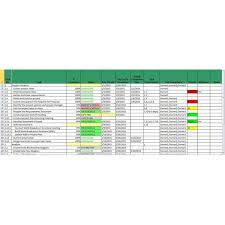 project plan sample project resource planning an example of how