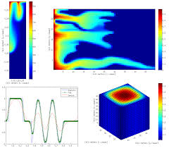 a simple finite volume solver for matlab file exchange matlab