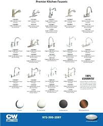 Pictures Of Bathroom Faucets Hyperworks Co Bathroom Fixture Sizes