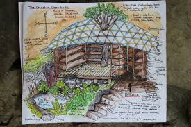 permaculture green house design in the sub tropics symbiont gardens