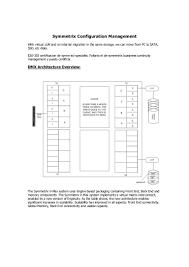symm configuration management