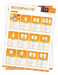 Lighting Manufacturers List Compact Led Manufacturers India Led Lighting India