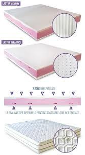 meglio materasso a molle o in lattice meglio materasso a molle o in lattice come scegliere il miglior