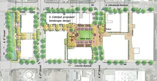 Movie Theater Floor Plan The Foundry Downtown Loveland U0027s New Horizon City Of Loveland