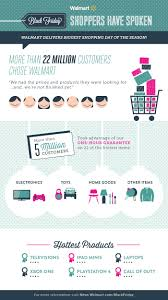 walmart com thanksgiving day sale black friday results infographic
