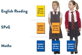 sats writing papers ks2 sats what are key stage 2 sats we explain all ks2 sats
