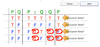 truth table validity generator truth table for affirming the consequent ct2 0