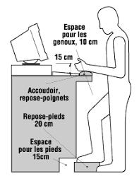 bonne position au bureau travail en position debout information de base réponses sst