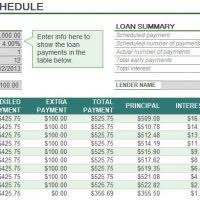 Amortization Schedule Excel Template Project Management Archives Crunch Template
