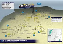 keppel nets 295 mln jobs on kraken fpso and scv vessel subsea