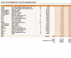 Home Remodeling Cost Estimate Template by Home Remodeling Cost Estimatebest Kitchen Decoration Best