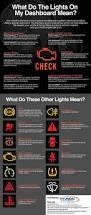 lexus warning lights symbols 3174 best car insurance buying tips images on pinterest car