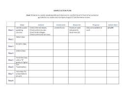 smart action plan template word action plan template 110 free