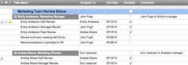 employee review checklist smartsheet