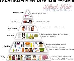 long healthy relaxed hair pyramid a regimen at a glance long