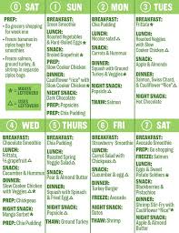 best 25 healthy eating ideas on pinterest eating healthy