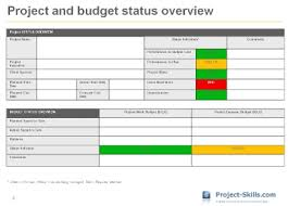 manager weekly report template project status report sle search project management