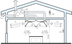 Kitchen Ventilation System Design Kitchen Exhaust Ideas For Kitchen Ventilation System