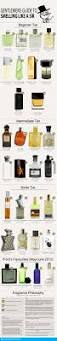 good barber guide men u0027s guide to cologne cuz if you u0027re going to look good you might