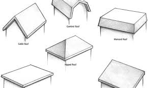 shed style roof shed style roof construction type roofing select building plans