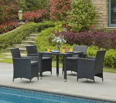 Low Price Patio Furniture Sets The 7 Best Patio Furniture Sets To Buy In 2018