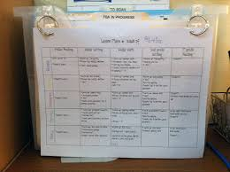 lesson plan template speech therapy the dynamic duo my favorite lesson planner