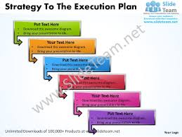 business power point templates strategy to the execution plan sales p u2026