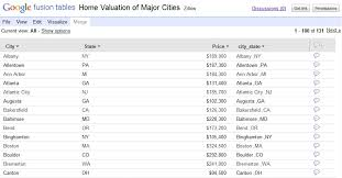 Google Fusion Tables Map Home Valuation Map Using Google Fusion Tables Geekestate Blog