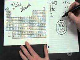 how to draw a bohr model youtube