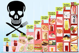 after new health warnings on chips and toast we rank the toxicity