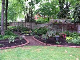 garden musings from memphis area master gardeners solving