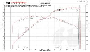 audi r8 v8 specs audiboost fabspeed launches audi r8 4 2 v8 valvetronic exhaust