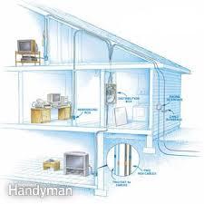 installing communication wiring family handyman
