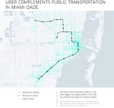 Miami Dade College Kendall Map by Uber And Public Transit Working Hand In Hand In Miami Dade