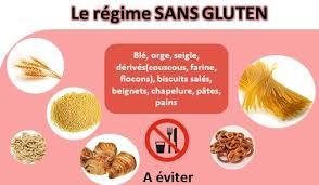comment cuisiner sans gluten infographie comment faire un régime sans gluten quels aliments à
