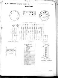 jeep wrangler wiring diagram yj instrument cluster manual