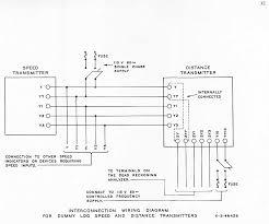 dummy log speed transmitter and dummy log distance transmitter