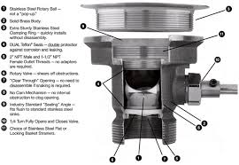 Kitchen Sink Drain Parts Amazing Waste Valves And Accessories For Commercial Kitchen