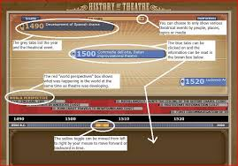 theatre history drama teacher u0027s network