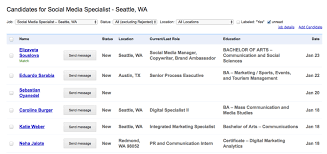 Send Resume Without Job Posting by How To Get The Most Out Of Your Indeed Job Posting