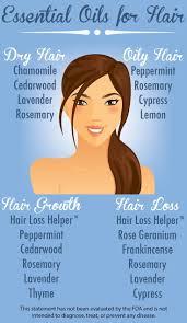 best 25 female hair loss treatment ideas on pinterest hair loss