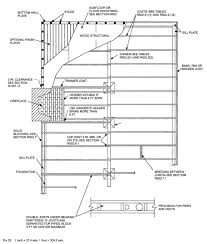 wood frame house plans