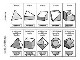 figuras geometricas todas desarrollo de figuras geométricas