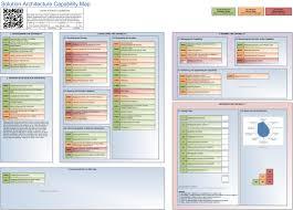 solution architecture capability map maps enterprise
